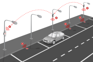 smart_parking_sensor_board-recortada-med